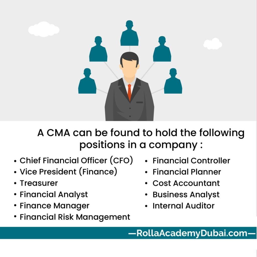 CMA Course Training Job Position